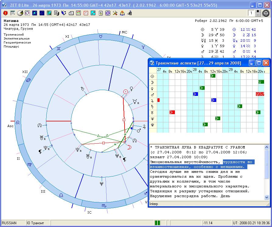 Zet составить гороскоп онлайн